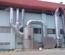Xử lý khói bụi nhà máy công nghiệp